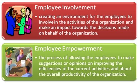 Difference Between Employee Involvement and Empowerment