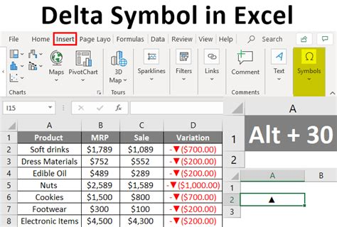 How To Type Greek Letters In Excel