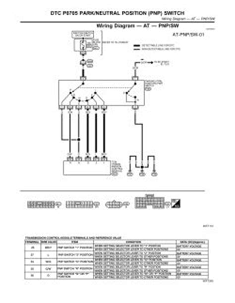 | Repair Guides | Automatic Transaxle (2001) | Dtc P0705